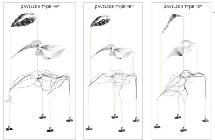 Pavilion Taxonomy